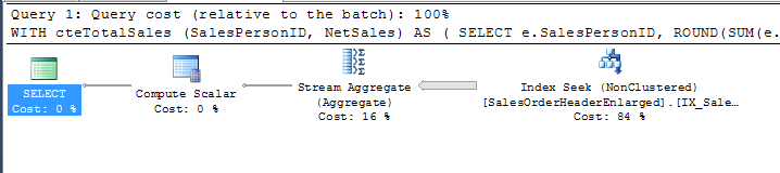 simple_cte_execution_plan
